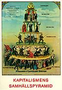 Vykort, Kapitalismens samhällspyramid